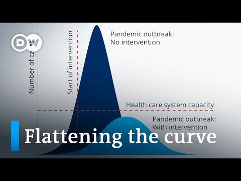 Coronavirus precautions vary around the world   DW News