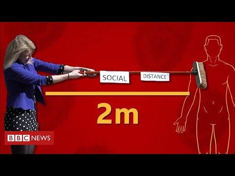 Coronavirus social distancing advice: What two metres looks like – BBC News