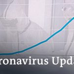 'Coronavirus stabilizing infection rate is not a sign of relief' experts warn   DW News