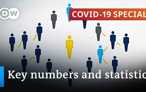 What numbers are key in fighting the coronavirus pandemic? | COVID-19 Special
